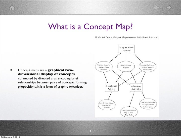 What is a Concept Map?              •       Concept maps are a graphical two-                  dimensional display of conc...