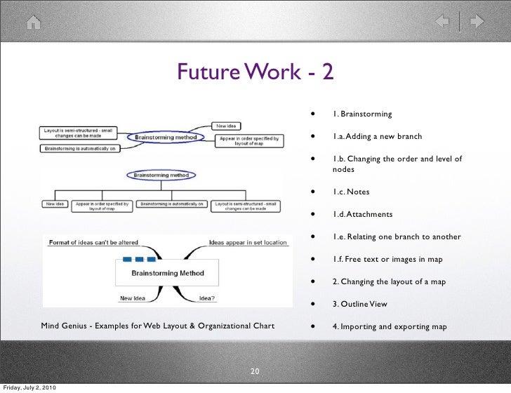 Future Work - 2                                                                              •   1. Brainstorming         ...