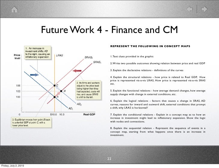 Future Work 4 - Finance and CM                                       REPRESENT THE FOLLOWING IN CONCEPT MAPS              ...