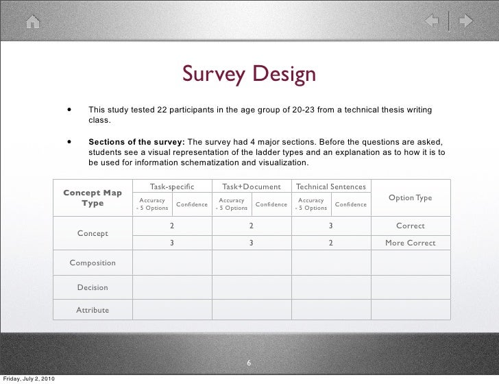 Survey Design                        •      This study tested 22 participants in the age group of 20-23 from a technical t...