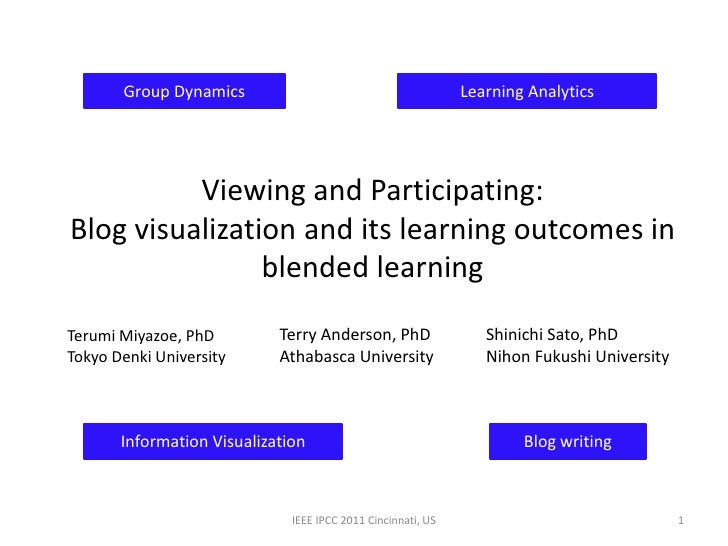 Group Dynamics                                         Learning Analytics          Viewing and Participating:Blog visualiz...