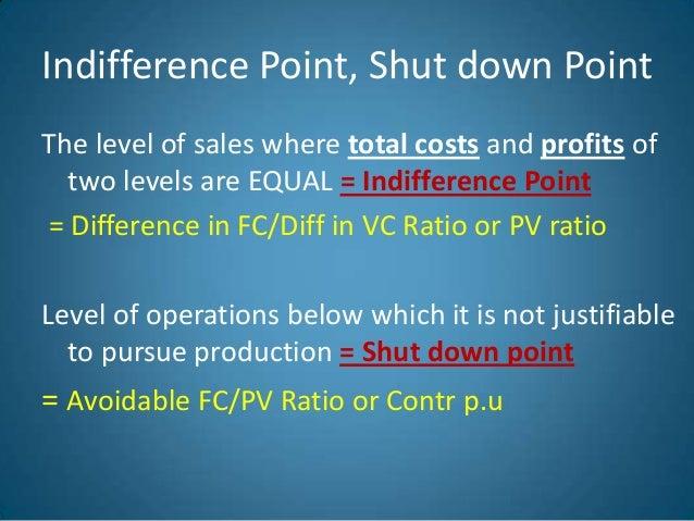marginal costing formula chart pdf