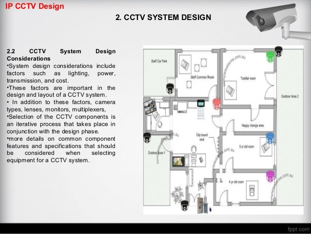 Ip Cctv Design Full Course By Eng Nader Elmansi