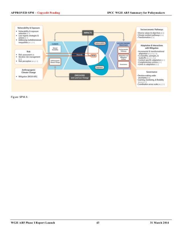 IPCC Fifth Assessment Report
