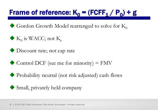 how to solve for ke in gordon growth model