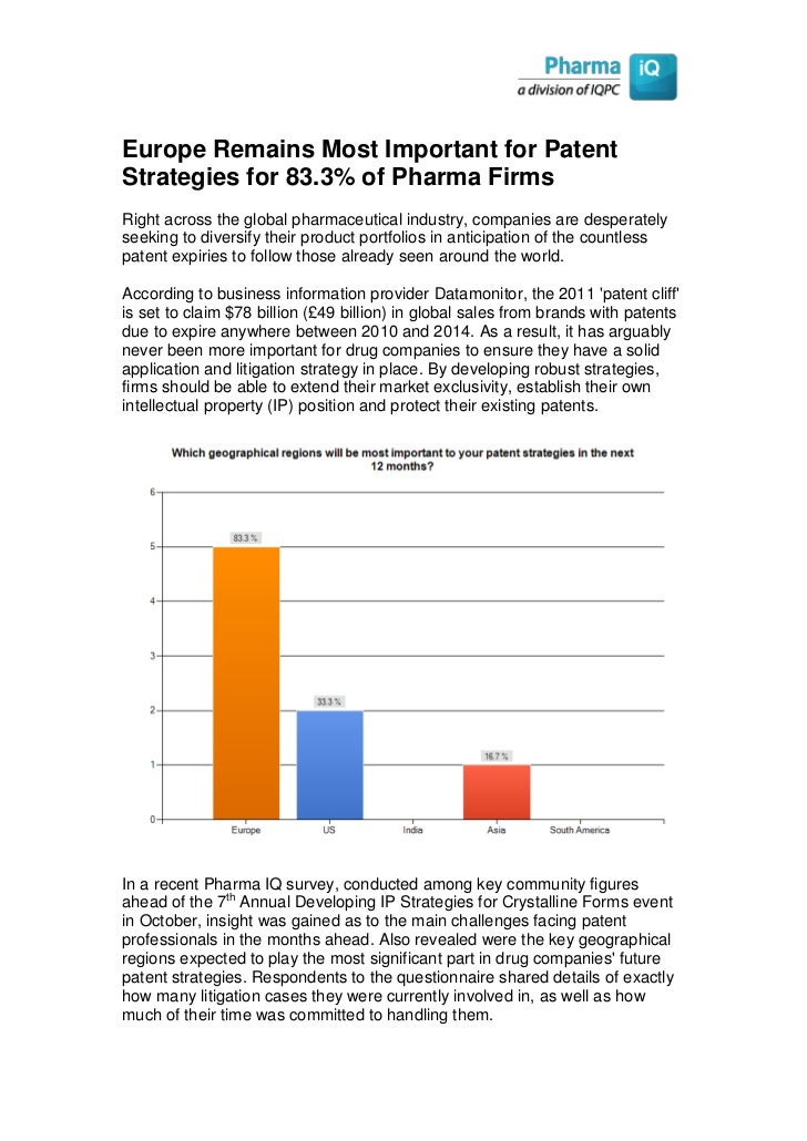 Europe Remains Most Important for PatentStrategies for 83.3% of Pharma FirmsRight across the global pharmaceutical industr...