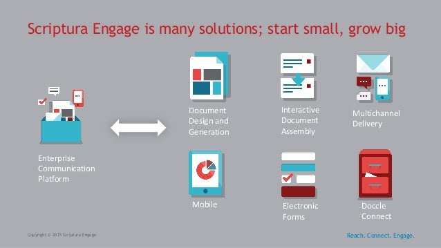 Scriptura Engage is many solutions; start small, grow big Copyright © 2015 Scriptura Engage Enterprise Communication Platf...