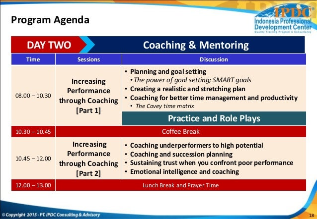 training activities for coaching