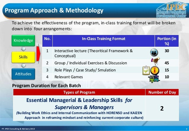 2014 leadership training activities I've attended many skillpath events and never been $14900 per person $13900 for 4 or more in the conference on leadership development and teambuilding, you'll learn how to.