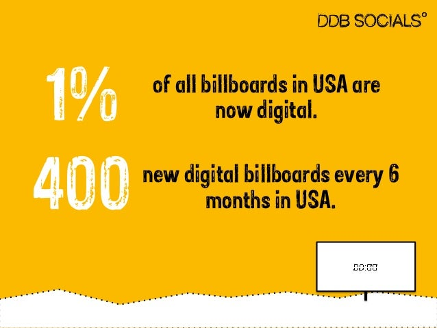 1%  400  of all billboards in USA are  now digital.  new digital billboards every 6  months in USA.