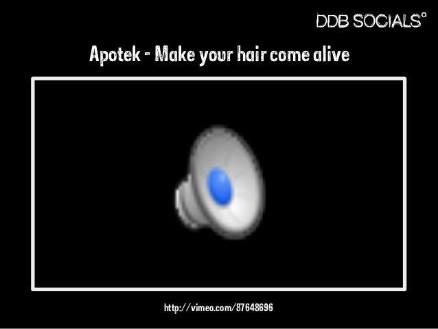 Apotek - Make your hair come alive  http://vimeo.com/87648696