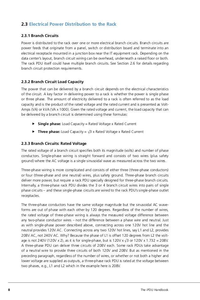 The iPDU Handbook: A Guide to Intelligent Rack Power