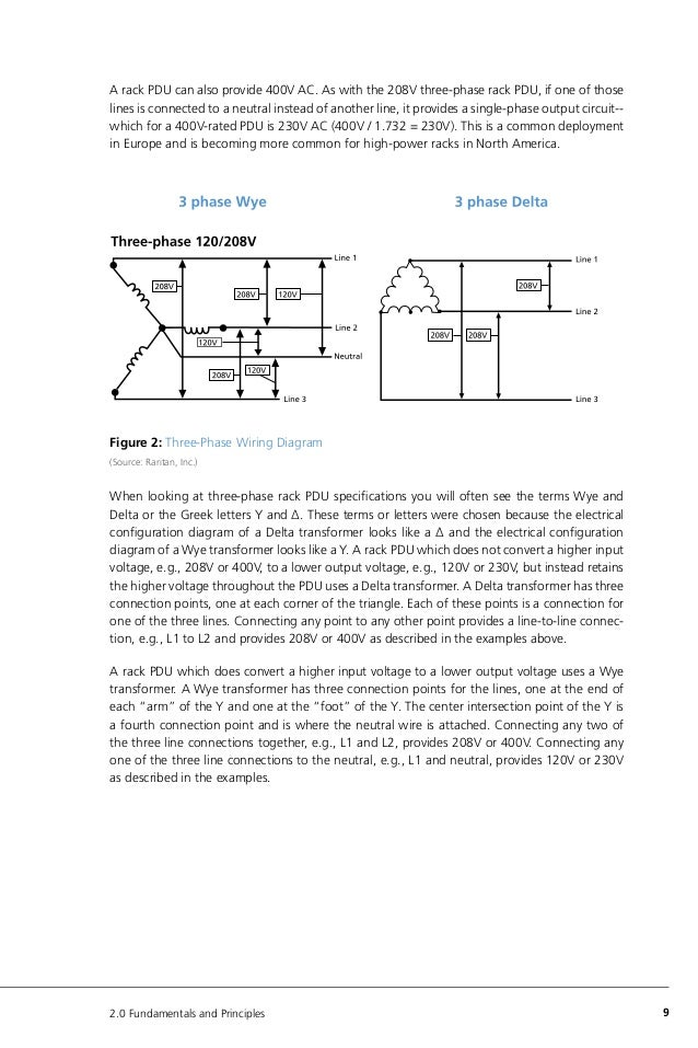 The Ipdu Handbook: A Guide To Intelligent Rack Power Distribution