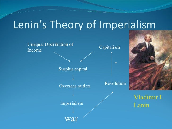Hobson lenin thesis on imperialism