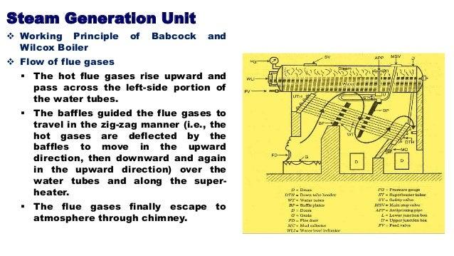 Ipe301 e steam generation unit