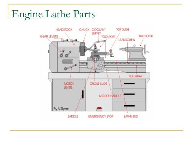 Ipec Lathe