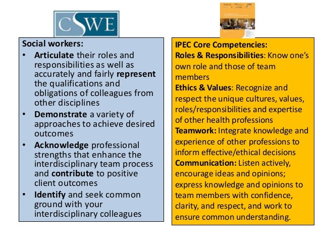 Fostering Interprofessional Collaboration in Health Care