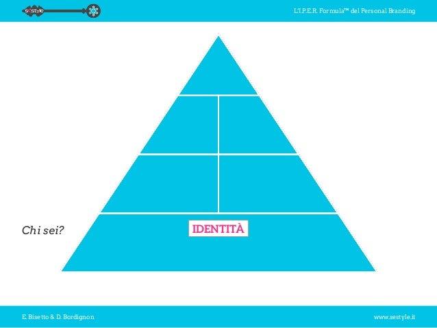 L'I.P.E.R. Formula™ del Personal Branding E. Bisetto & D. Bordignon www.sestyle.it Chi sei? IDENTITÀ