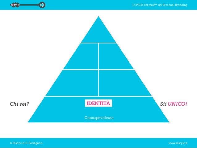 L'I.P.E.R. Formula™ del Personal Branding E. Bisetto & D. Bordignon www.sestyle.it Chi sei? Sii UNICO!IDENTITÀ Consapevole...