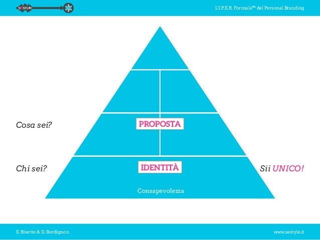L'I.P.E.R. Formula™ del Personal Branding E. Bisetto & D. Bordignon www.sestyle.it Chi sei? Sii UNICO! Cosa sei? IDENTITÀ ...