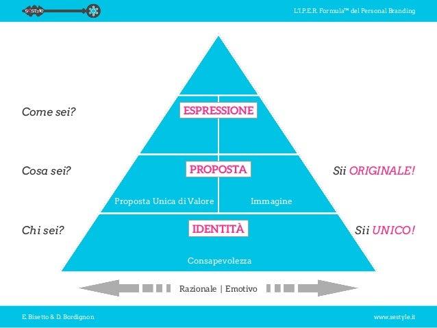 L'I.P.E.R. Formula™ del Personal Branding E. Bisetto & D. Bordignon www.sestyle.it Razionale | Emotivo Chi sei? Sii UNICO!...