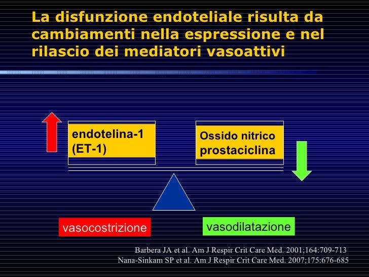 Ipertensione polmonare nella BPCO, proporzionata e..