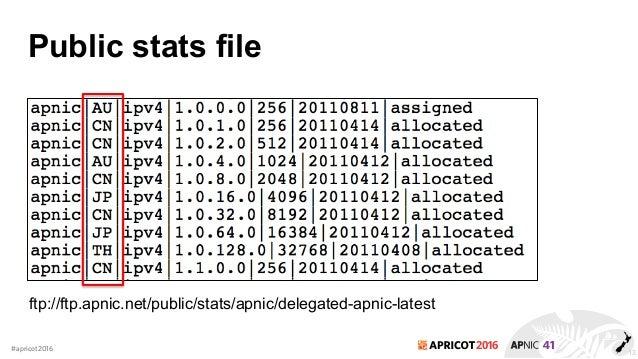 Geo IP Tool - View my IP information: 40.77.167.54