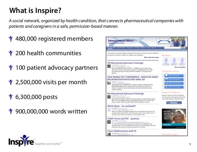 !1 What is Inspire? 480,000 registered members 200 health communities 100 patient advocacy partners 2,500,000 visits per m...