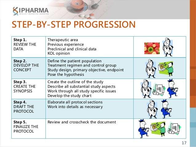 (PDF) CHAPTER – 1 Preformulation Studies | Aakash Saha ...