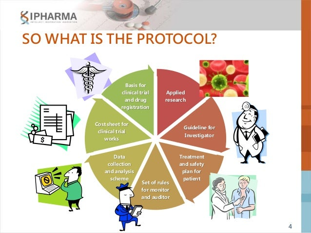 WHO | Recommended format for a Research Protocol