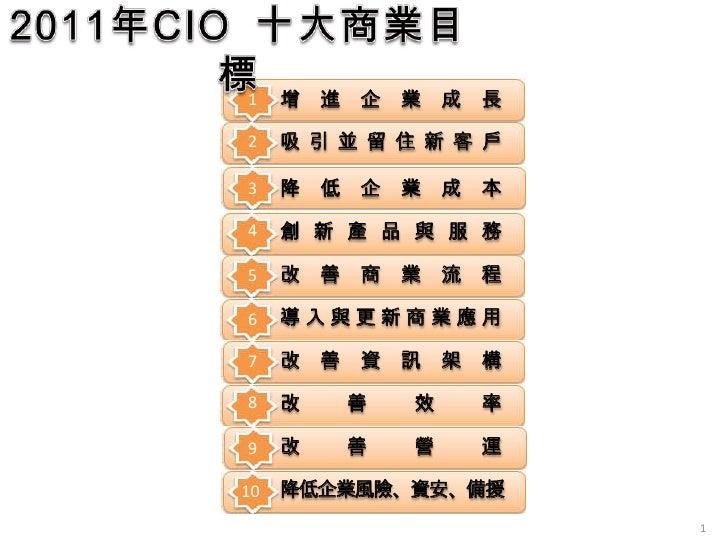 2011年CIO 十大商業目標<br />增進企業成長<br />1<br />吸引並留住新客戶 <br />2<br />降低企業成本<br />3<br />創新產品與服務<br />4<br />改善商業流程<br />5<br />導入...