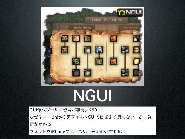 NGUIGUI作成ツール/習得が容易/$90なぜ?→UnityのデフォルトGUIではあまり良くない&負荷がかかるフォントをiPhoneで出せない←Unity4で対応