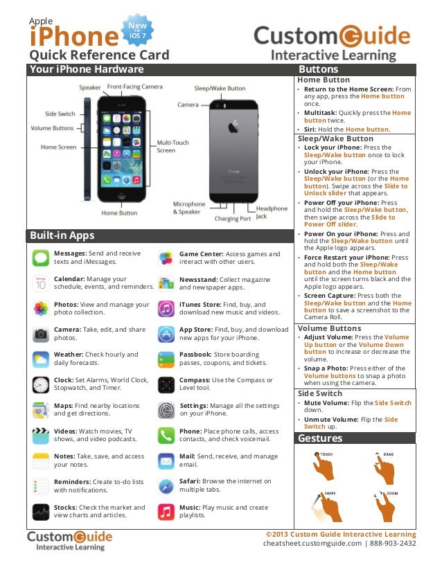 iphone ios7 quick reference rh slideshare net Quick Reference Guide Design Templates Quick Reference Guide Examples