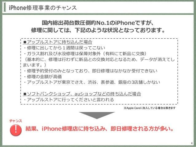 iPhone修理事業のチャンス 4 国内総出荷台数圧倒的No.1のiPhoneですが、 修理に関しては、下記のような状況となっております。 ■アップルストアに持ち込んだ場合 ・修理に出してから1週間は戻ってこない ・ガラス割れ及び水没修理は保障...