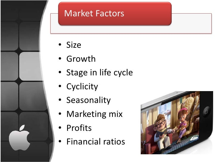 maxis marketing mix A marketing budget is a balance between the cost of generating the advertising materials and the revenue created by the marketing plan there are several controls in place that can be used to.