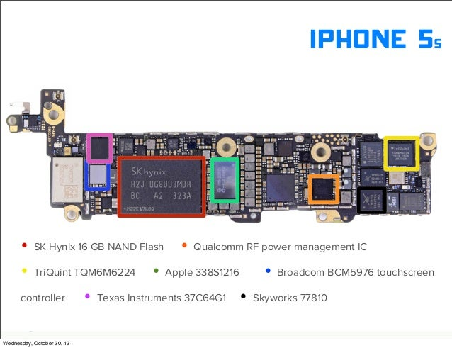 iphone    teardown  ixit