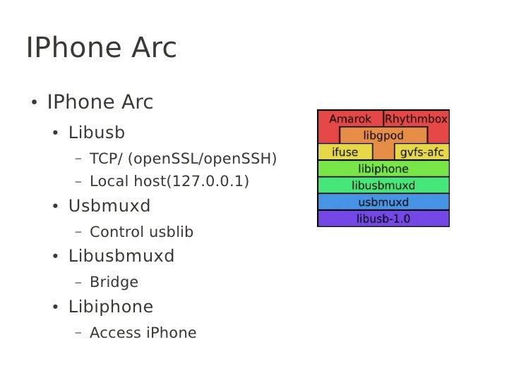 libusb iphone