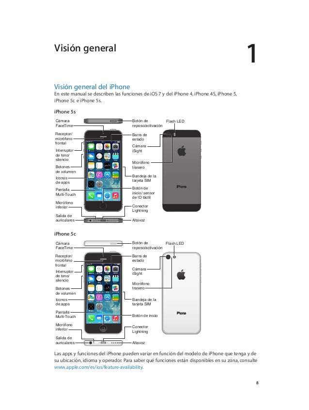 iphone 4 manual iphone 4 manual del usuario 10867