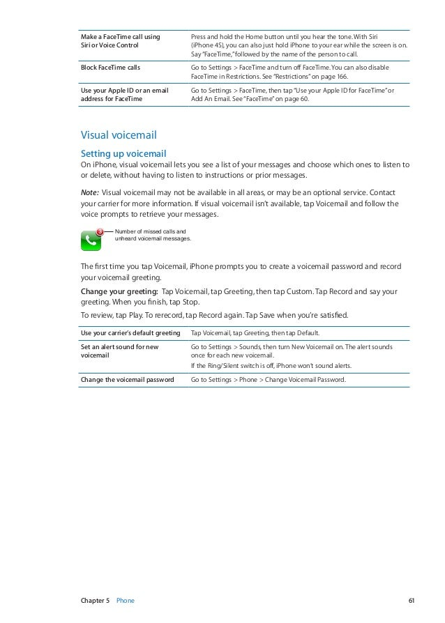 Iphone user guide for iOS 5 1