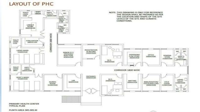 PHC Primary Health Centre