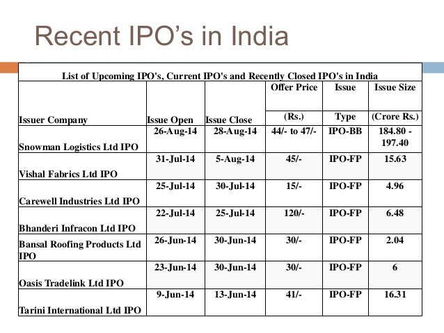 New ipo listing download