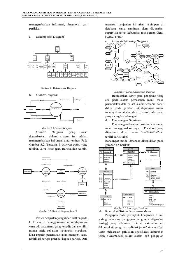 Jurnal tetang contoh web restoran kebutuhan pengguna dengan 5 ccuart Choice Image