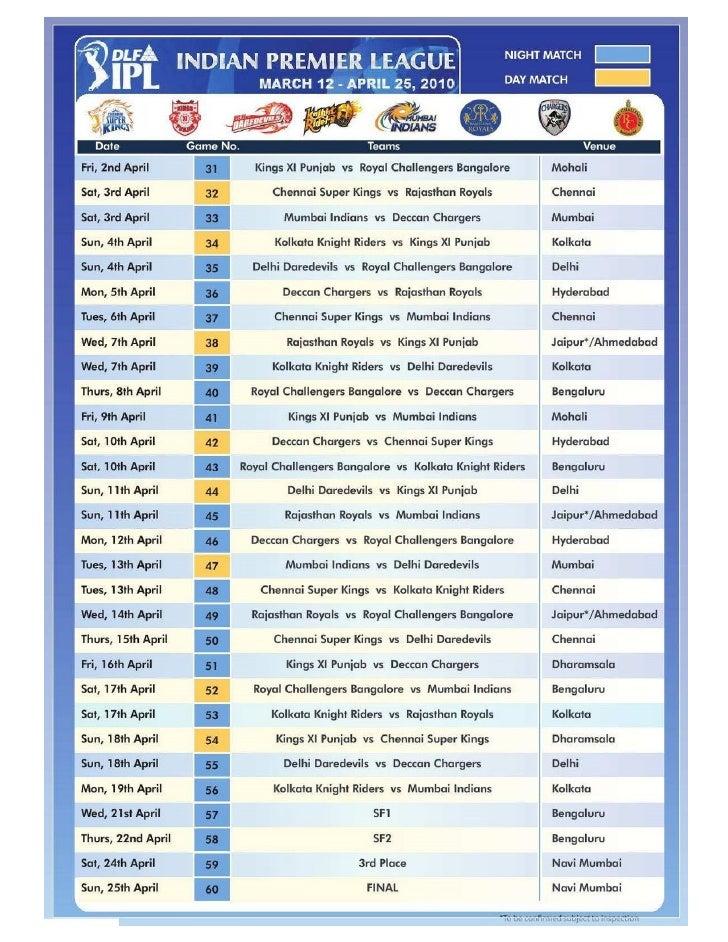 IPL 2010 Schedule Slide 2