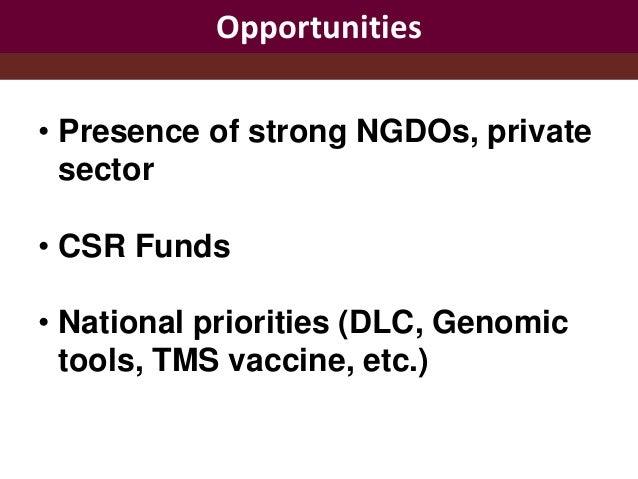 Update on ILRI in South Asia                                           Slide 3