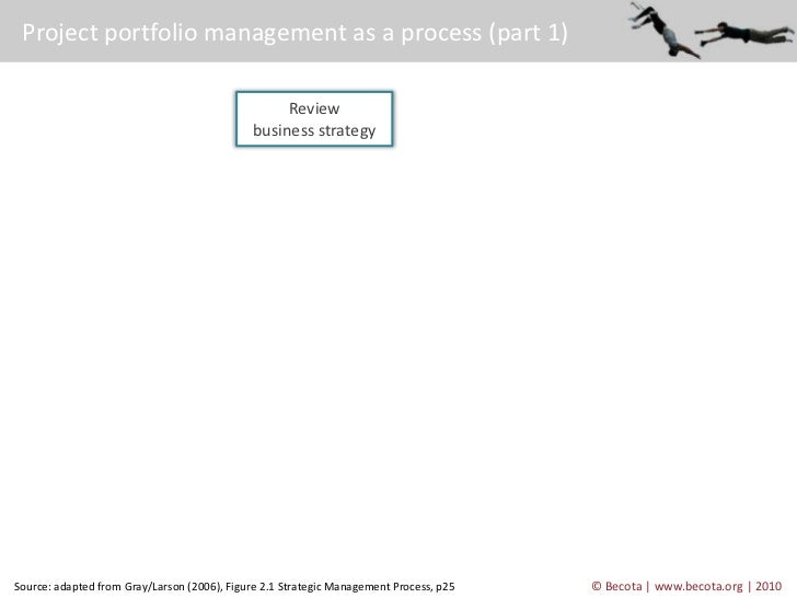 Lessons in Project Management 7 Project Performance Management – Multiplying Powers with the Same Base Worksheet