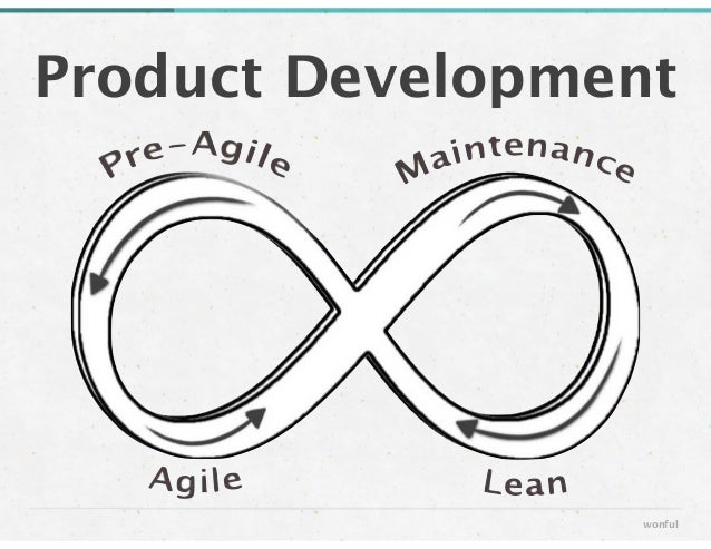 Pre-Agile: How To Stop Building The Wrong Thing Really