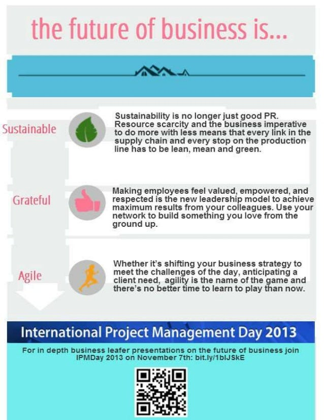 The Future of Business: International Project Management Day 2013