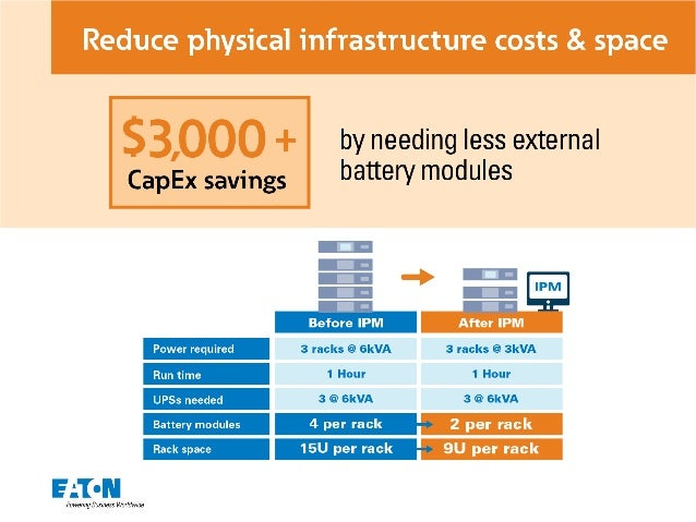 Reduce physical infrastructure costs & space      + by needing less external  capEx savings battery modules     —: fl —: E ...