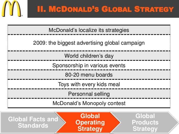 McDonalds Global Strategy - YouTube