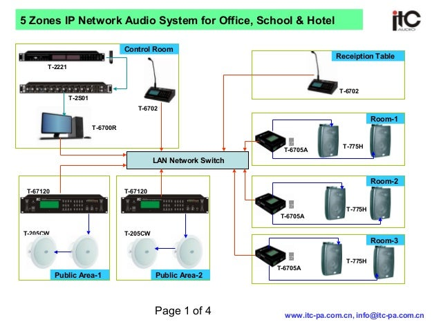Ip Network Audio System For Office